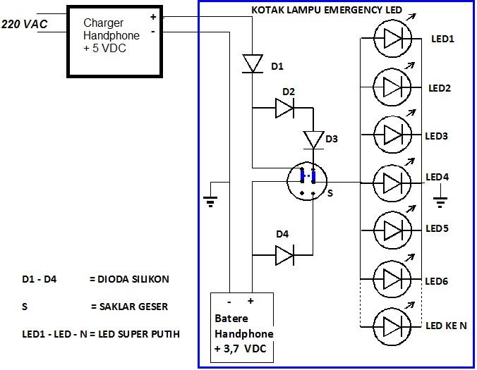 Aneka Info Teknik  Membuat Lampu Emergency Led