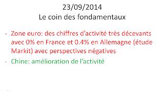 news économiques actualités boursières 23/09/2014