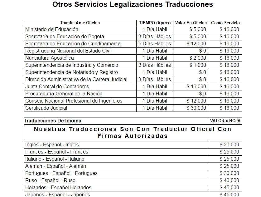 servicios y costos