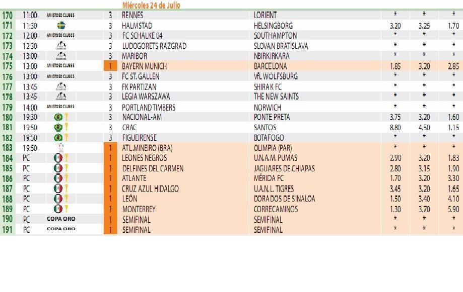Image Result For Mi Progol Lista