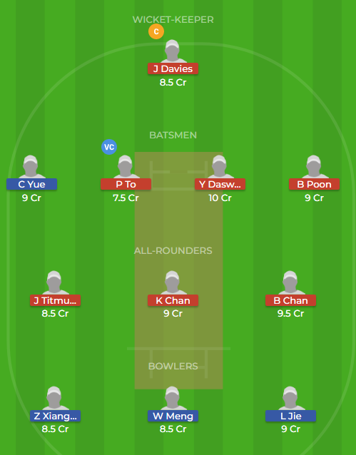 ch-w vs hk-w dream 11,dream11,kdh vs ptk dream11,chw vs hkw dream11,ch-w vs hk-w asia qualifier t20 dream 11 match,hk-w vs ch-w dream11 team,ch vs hk w dream 11,ch-w vs hk-w dream11 preview,ch w vs hk w dream 11,mr w vs bh w dream 11,ch-w vs hk-w dream11 team news,uae vs hong kong womens dream11,ch-w vs hk-w,hk-w vs ch-w t20 match dream 11 team 19 february 2019