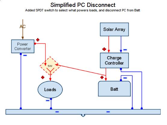 centurion 3000 converter wiring diagram  centurion  get