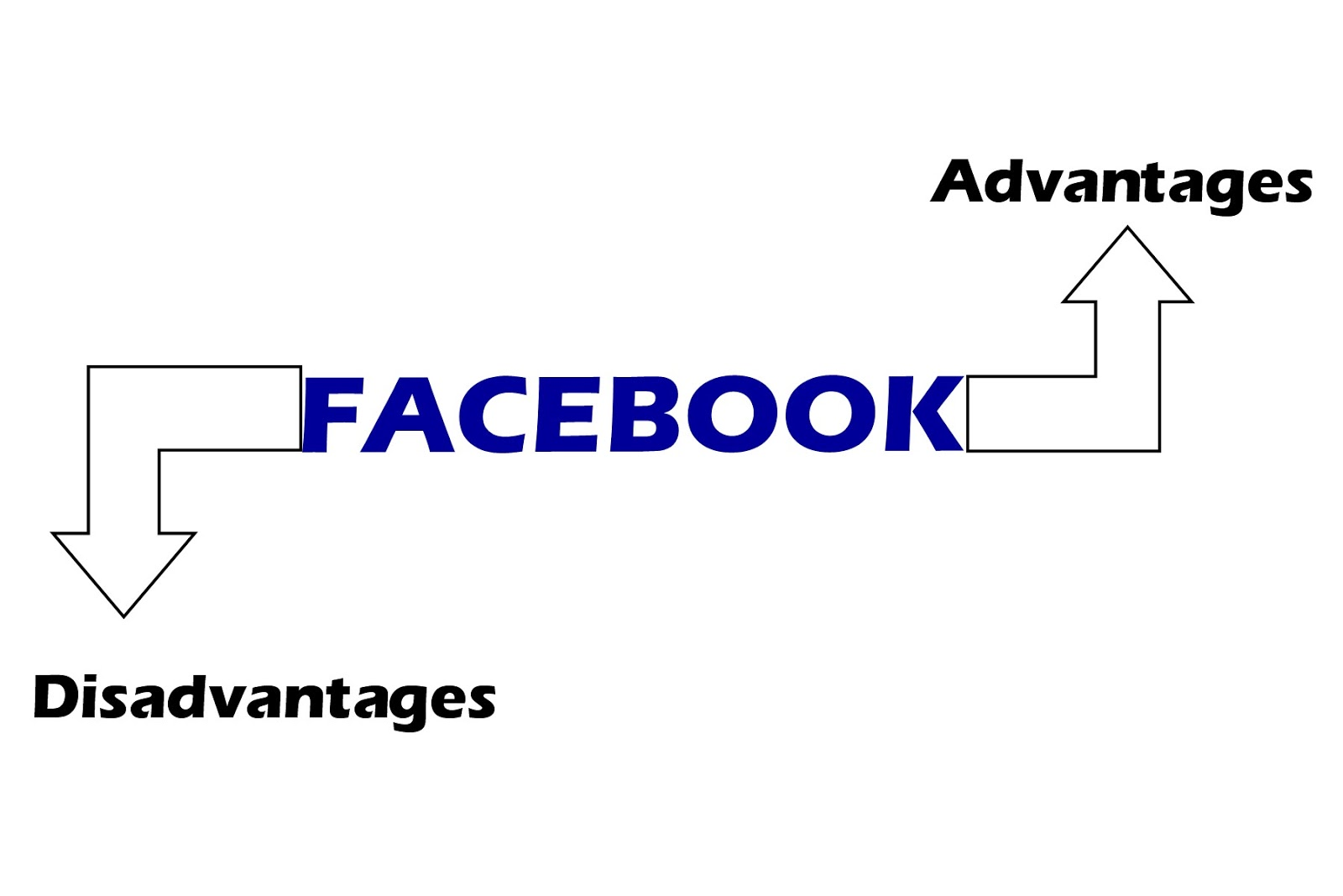 essay on social networking advantages and disadvantages