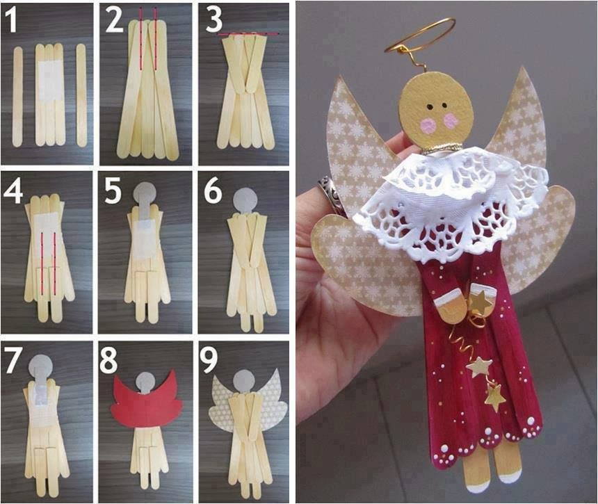 Angel Decorations For Home