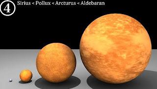 Sirius, Pollux, Arcturus, Aldebaran Di Galaksi Bima Sakti