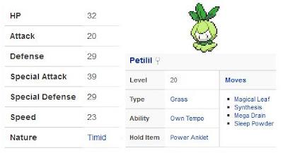 in game trades pokemon