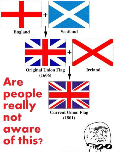 Original Flags Of United Kingdom - Explained!