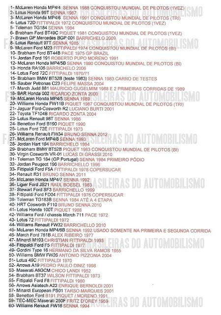 Coleção Lendas Brasileiras do Automobilismo lista carrinhos modelos editora eaglemoss