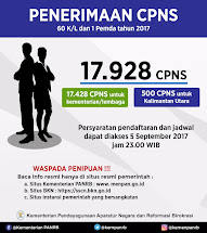 LOWONGAN CPNS 2017