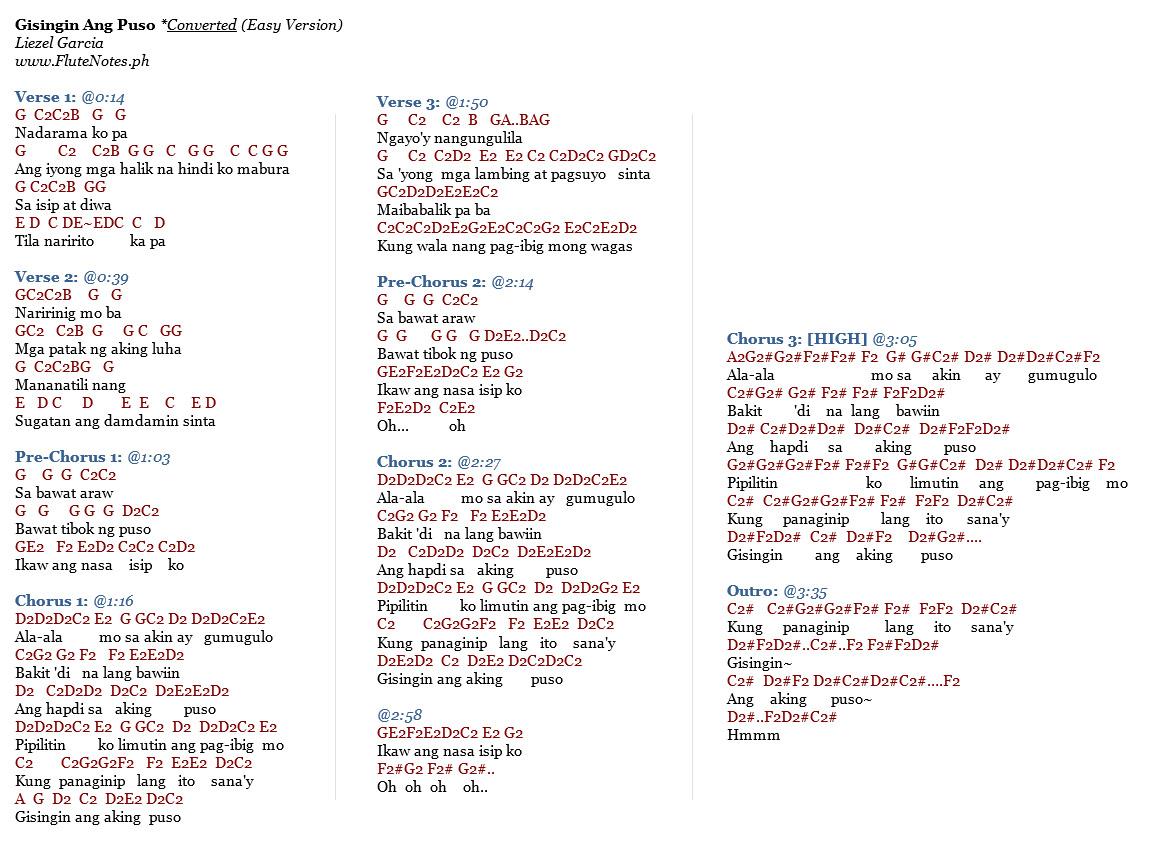 Sa Aking Puso Guitar tutorial (Kaye Cal version) chords ...