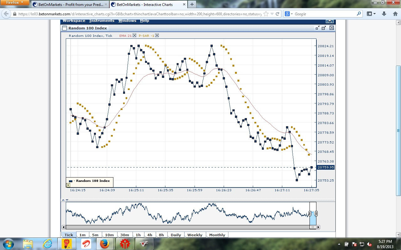Free charting software for binary options