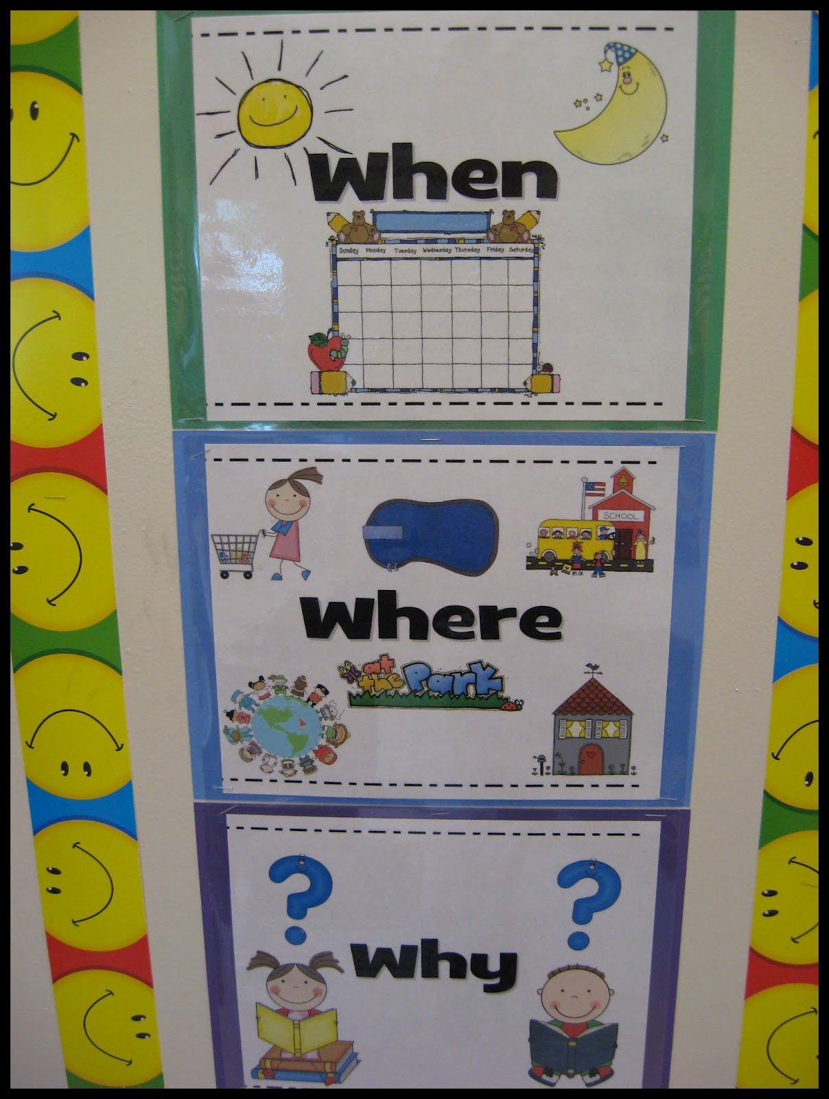 kindergarten writing process You're familiar with the writing process, right most of us have heard of pre- writing, writing, revising, editing and publishing what i love about the workshop approach is that it allows each child moves through the process at his own pace, at his own developmental level when you teach kindergarten, the.