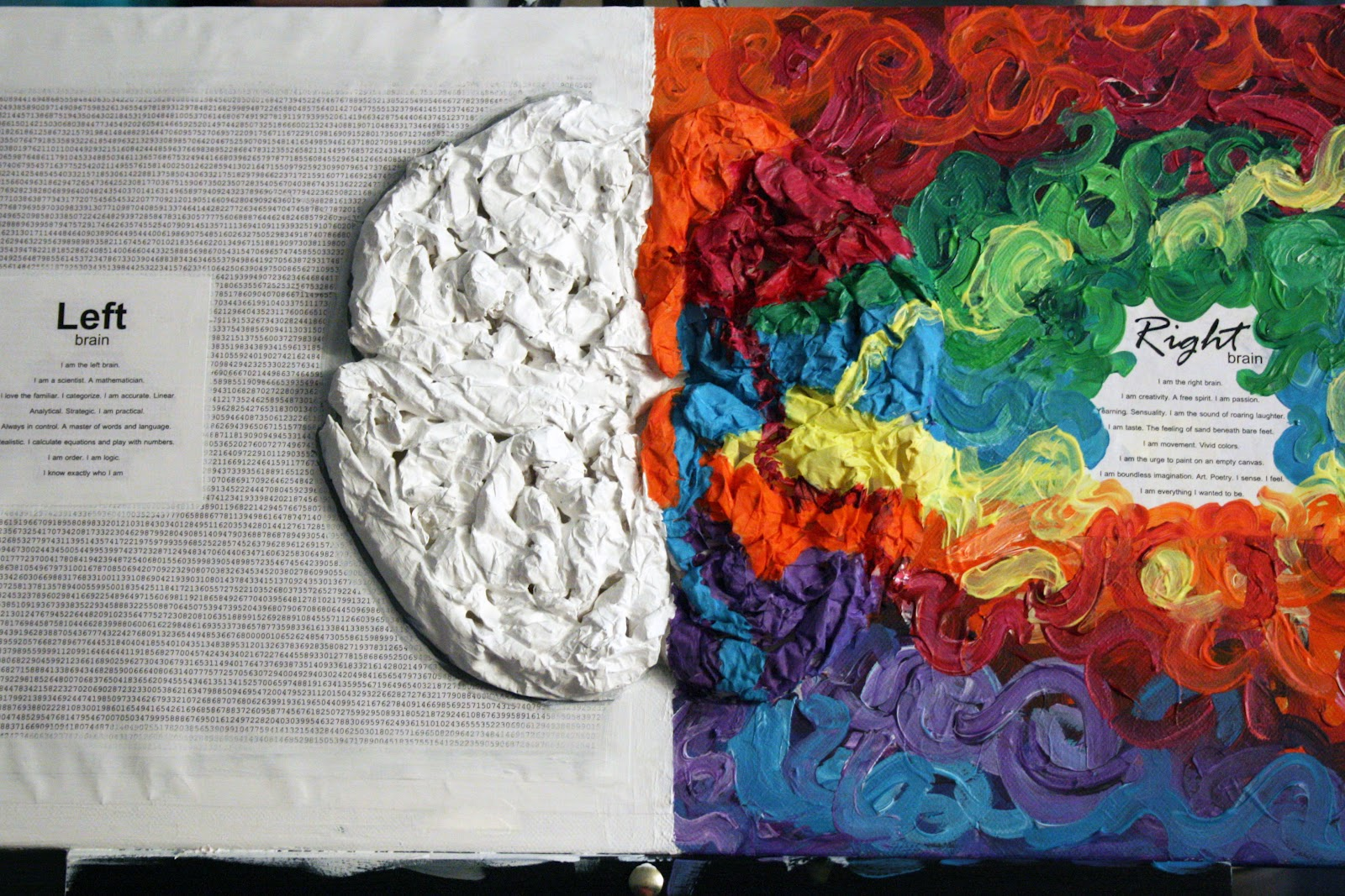 how the left and right brain So yea, you know how the left brain is really realistic, analytical, practical, organized, and logical, and the right brain is so darn creative, passionate, sensual, tasteful, colorful, vivid, and poetic.