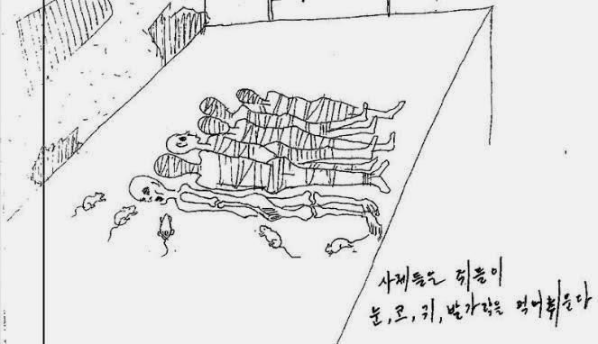http://asalasah.blogspot.com/2014/02/penjara-korea-utara-napi-mati-kelaparan-mayatnya-dibakar.html