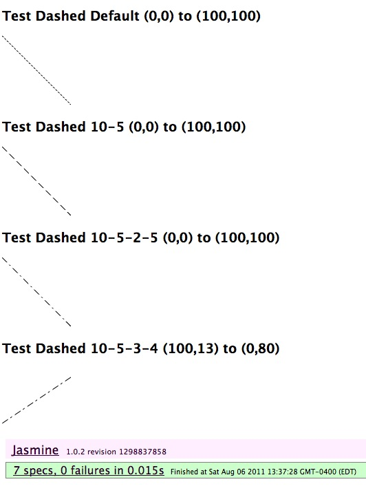 how to create dashed line in word
