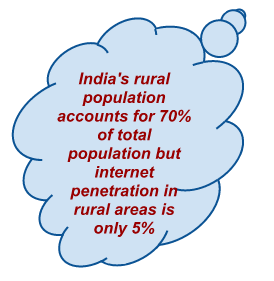 Internet penetration statistics in india