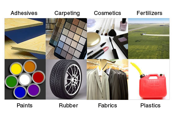 """petrochemicals in cosmetics Petrochemicals what is a petrochemical when people hear the term """"petrochemical,"""" they often think of plastics or some other complex product derived from oil."""