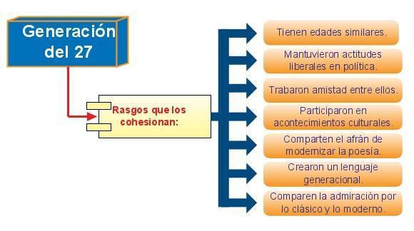 Diario de clase aepa sese 241 a lengua iv lunes 30 4 12