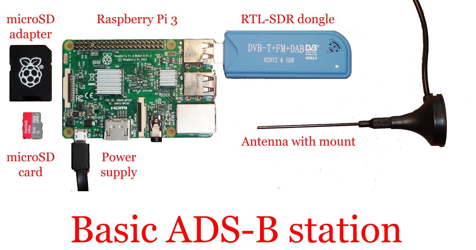 Building An Ads B Station Radio For Everyone Power Supply The Fm Antenna Amplifier Microsd Card And Adapter Computer Raspberry Pi 3 Board Generic Unbranded Rtl Sdr Dongle Cable Comes With