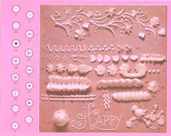 Cake Decorating Tips And What They Do : Tea, Cake & Create: Spring Cupcakes and Ateco Decorating Tips