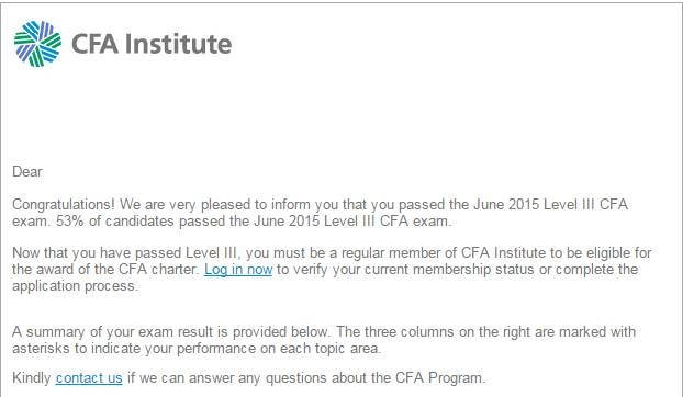 C.f.a essay what is cfa essay
