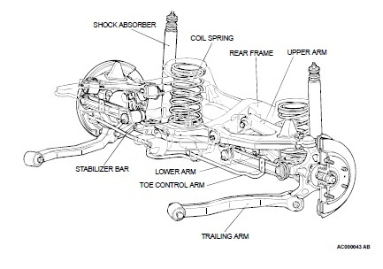 2006 hyundai sonata parts diagram with Alfa Romeo Engine Cooling Diagram on X Trail 2005 Repair Manual Power Supply Ground Circuit Elements Section Pg 52391 additionally Honda Pilot 2015 Cam Belt Or Cam Chain together with Hyundai Elantra Tiburon Tuscon 2 0l And 2 7l Serpentine Belt Diagram additionally 359335 Crank Position Sensor as well Buick Lesabre Rear Suspension Diagram.