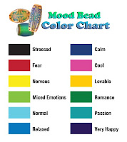 Mood Bracelet Color Meanings4