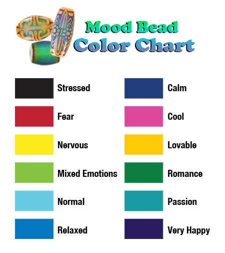 Bracelet Tool Galleries Mood Bracelet Color Meanings - What colors mean what moods