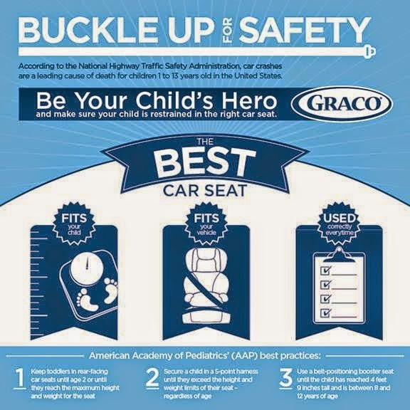 Importance of Child Booster Seats