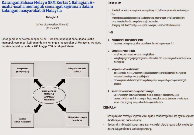 Panitia Bahasa Melayu Smk Berapit Bm Contoh Karangan Spm Kertas 1