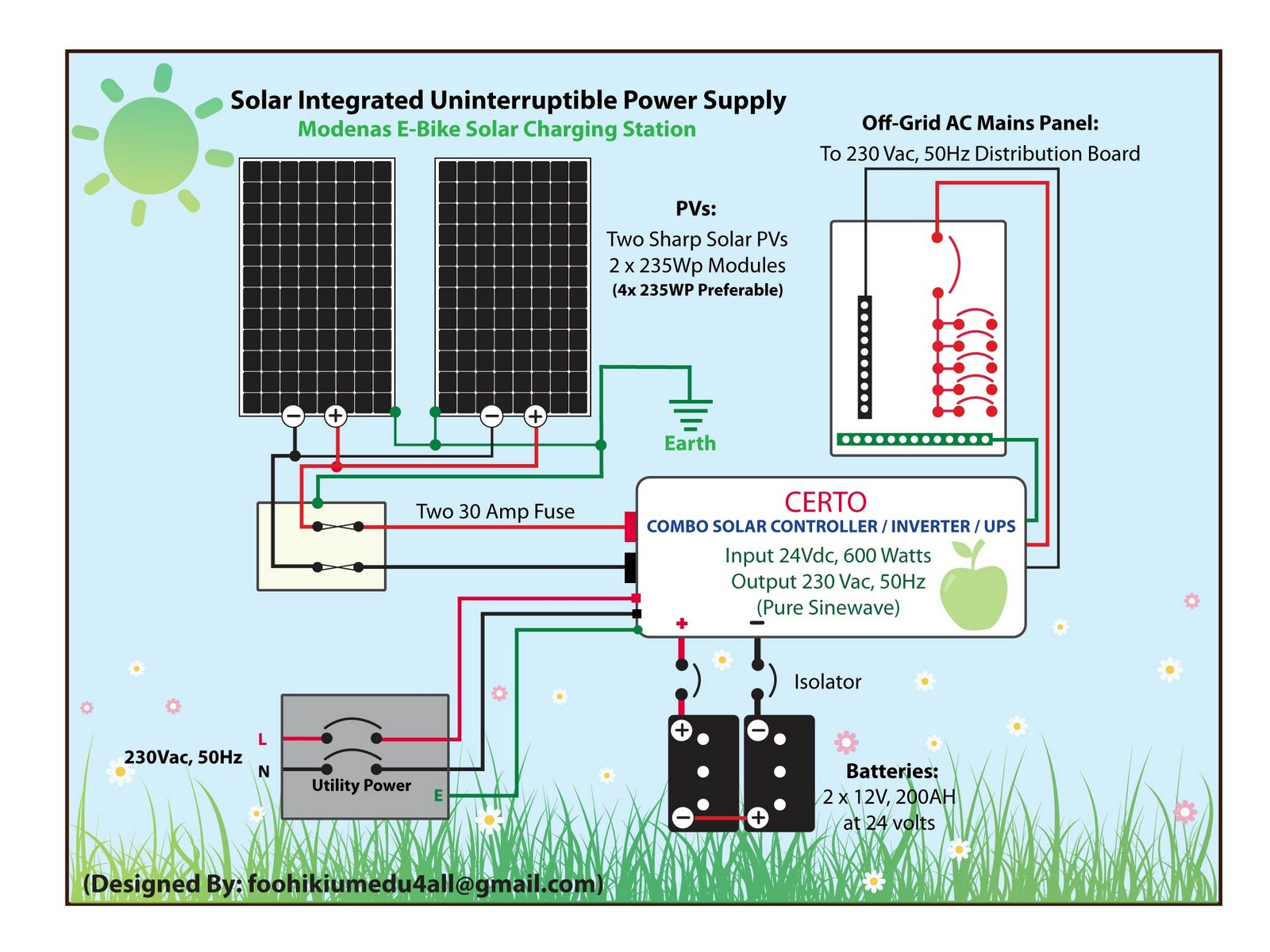 POWER SMART MALAYSIA: Off-Grid Solar Integrated Uninterruptible Power ...