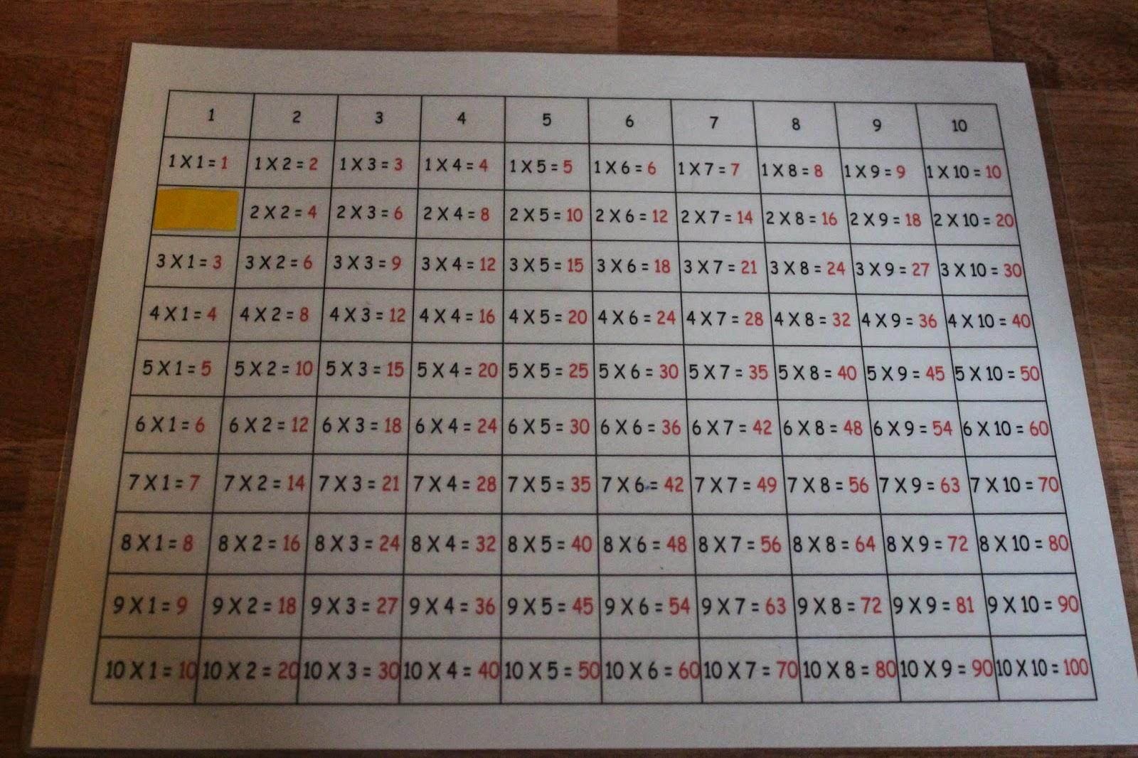 L 39 cole des amours m morisation de la multiplication for La table multiplication