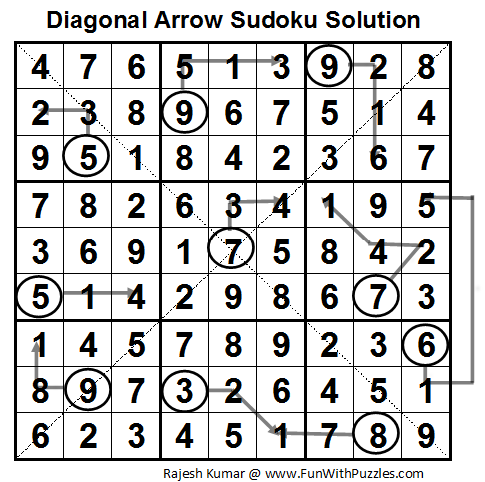 Diagonal Arrow Sudoku (Daily Sudoku League #61) Solution