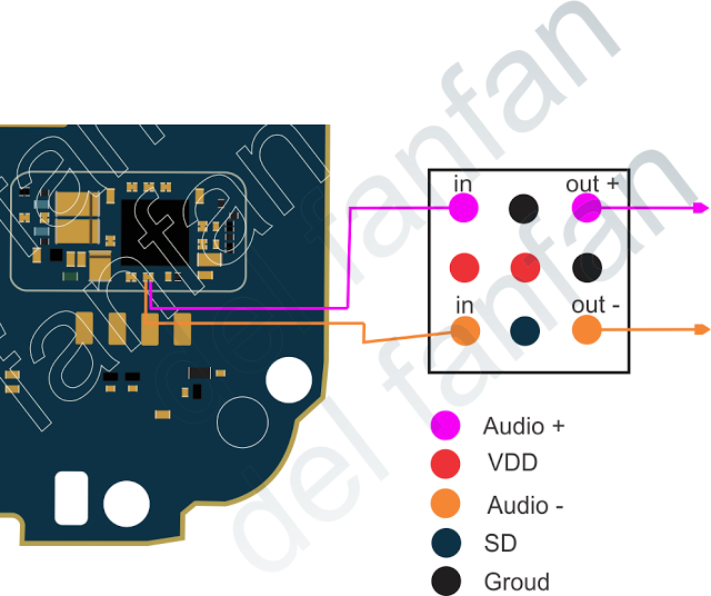 BLACKBERRY 8520 AUDIO CONTROL IC
