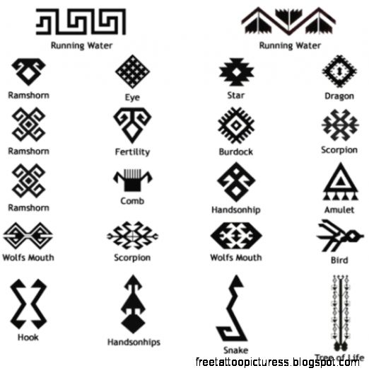 Tribal Tattoo Meanings Do you know what tribal tattoo Global