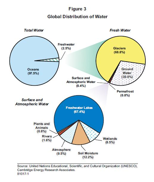 safe drinking water everywhere through inspired biomimicry and