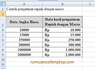 hasil pengaturan macro untuk rupiah
