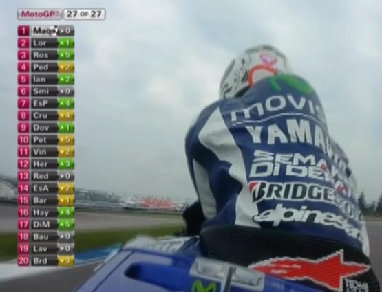 Marques Juara MotoGp Indianapolis 2015