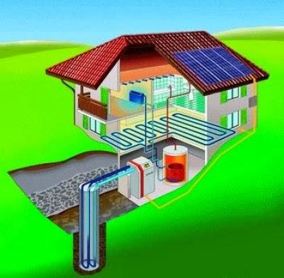 Energía geotérmica con pozos
