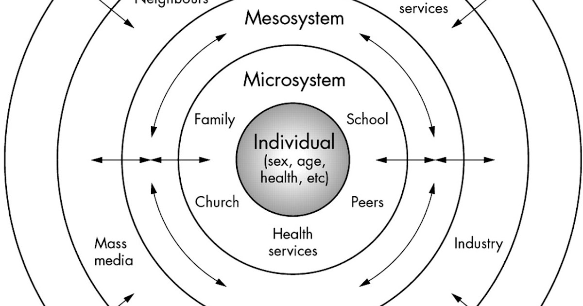 family systems theory strengths and weaknesses