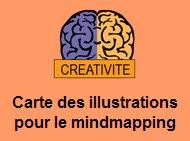 Illustrations Cartes Heuristiques