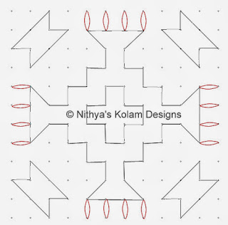 4 Karthikai Deepam