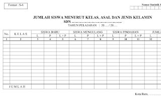 Format S-6 Jumlah Siswa Menurut Kelas, Asal dan Jenis Kelamin