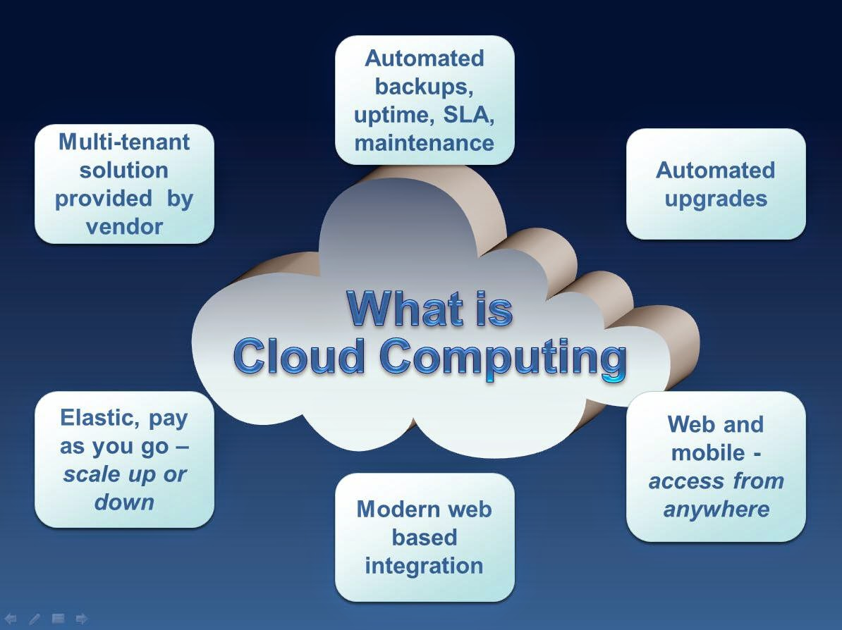 cloud computing how it works