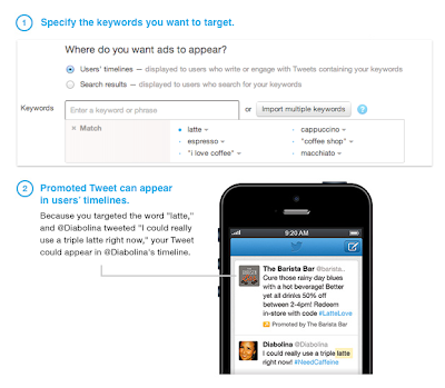 Twitter Advertising: Introducing Keyword Targeting in Timelines