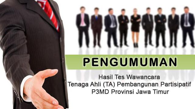 Hasil Tes Wawancara TA Pembangunan Partisipatif Jawa Timur.