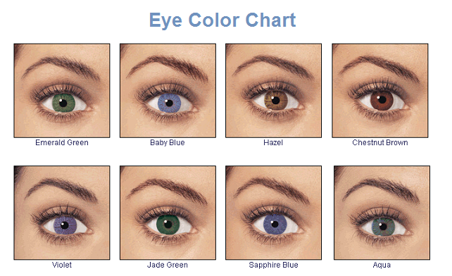 Yearning For A Free Life Has Your Eye Colour Changed