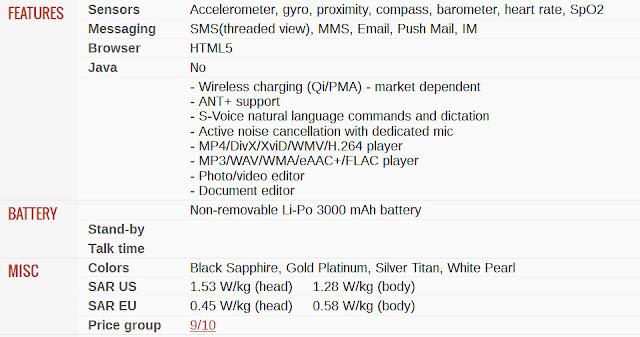 Sekilas Samsung Galaxy Note 5 Review Harga Dan Speknya