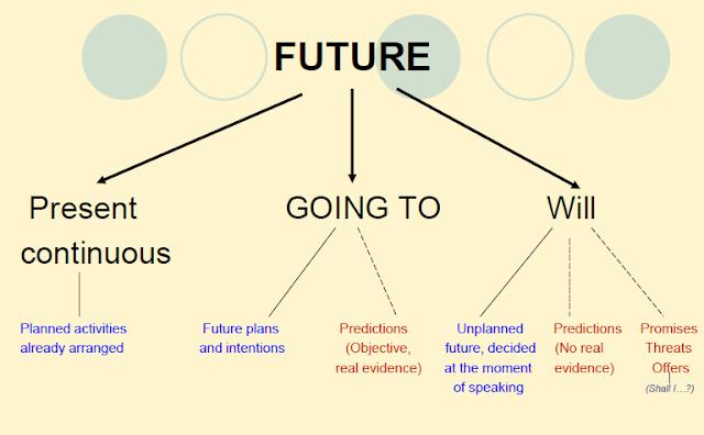 Julio - No Future