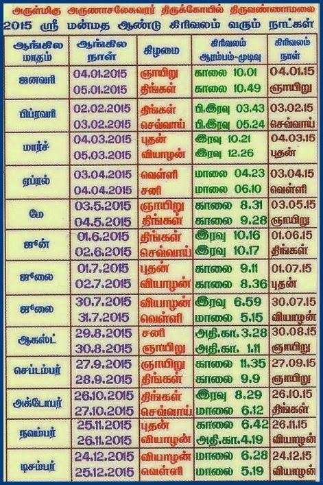 2015 Tamil Moon Calendar